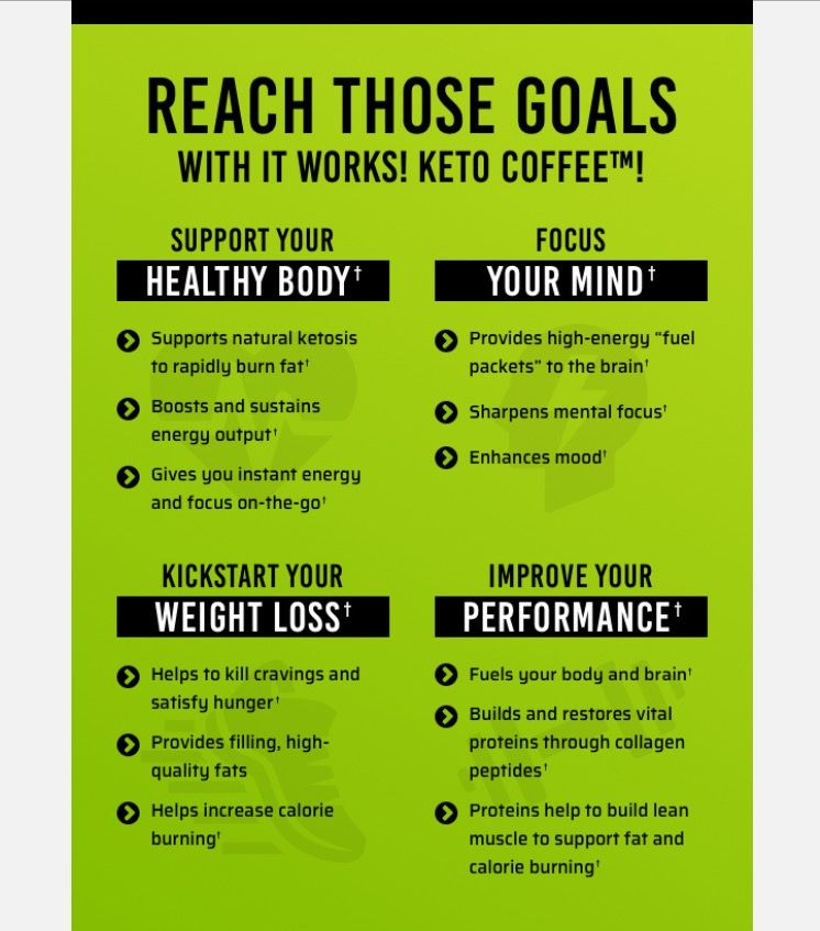 From Our Own Dr Don ItWorks Keto Coffee Subscribe At Tescottitworksgamechanger