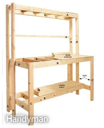 How To Build A DIY Wood Workbench Super Simple 50 Bench