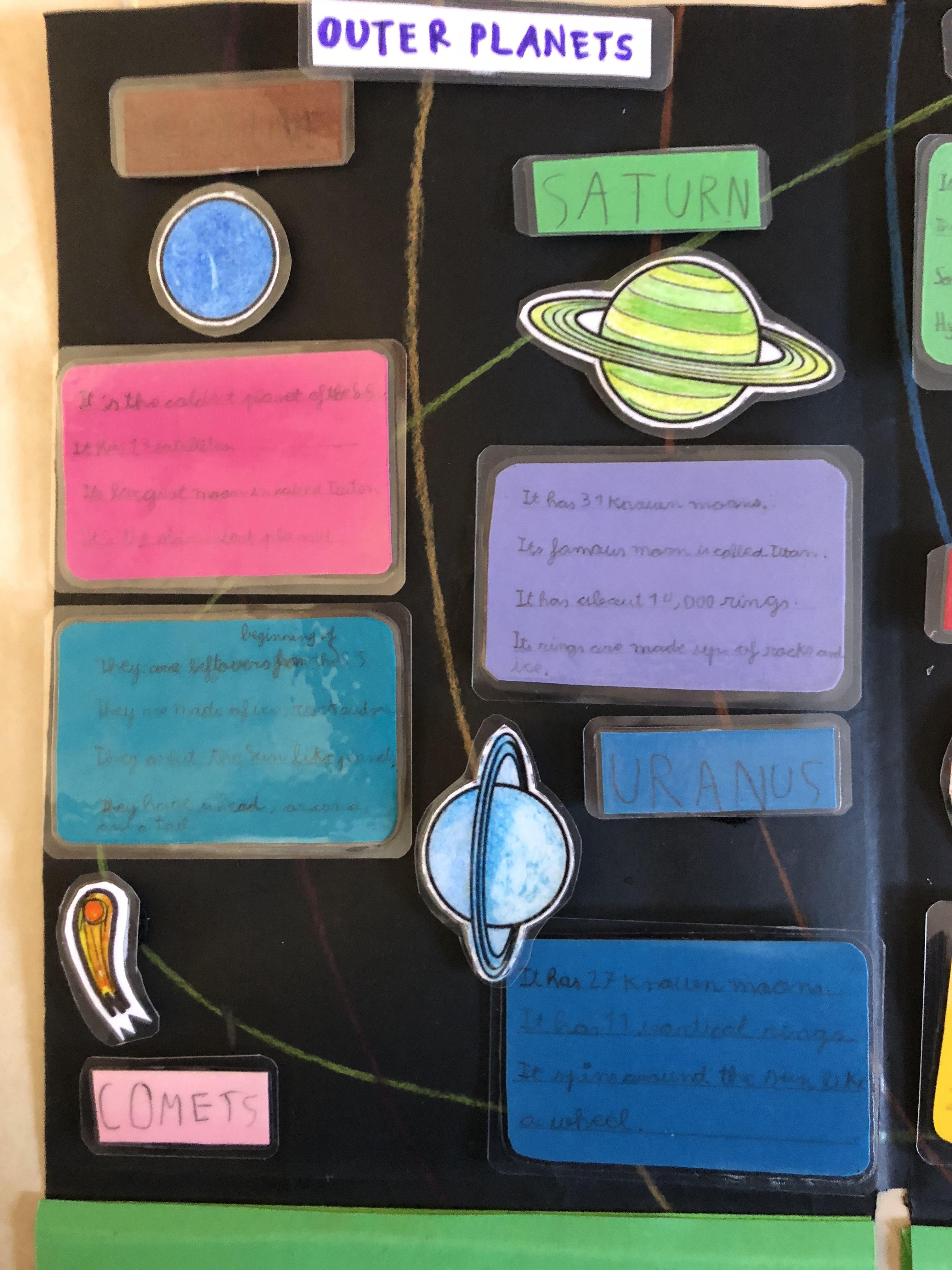 Pin De E M En Solar System