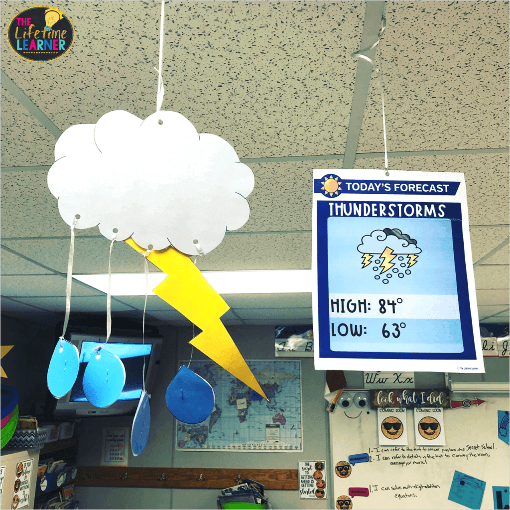 Weatherman Classroom Transformation Subtraction