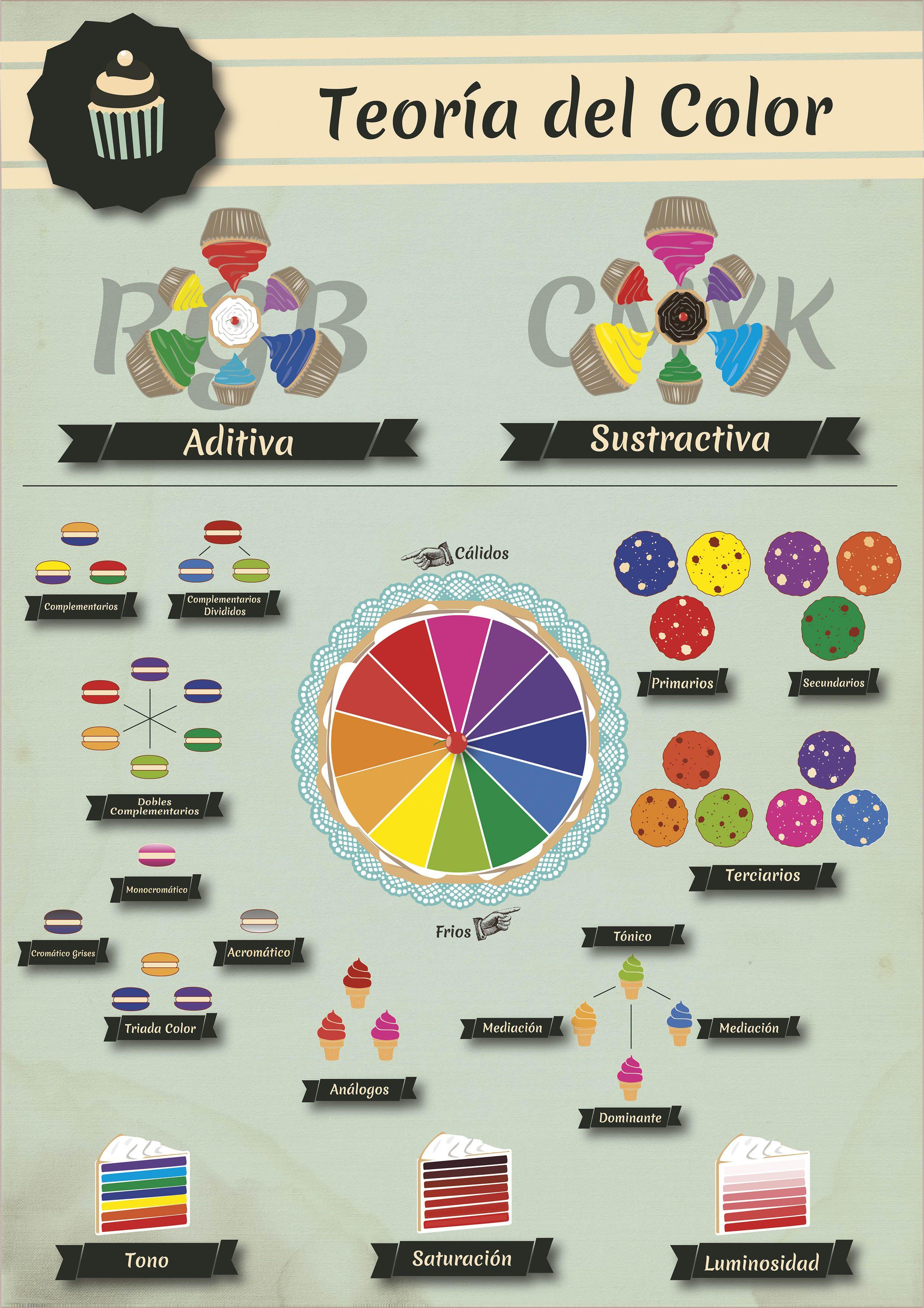 Diseño Gráfico: Teorías: Teoria del color | diseño Graf | Pinterest ...