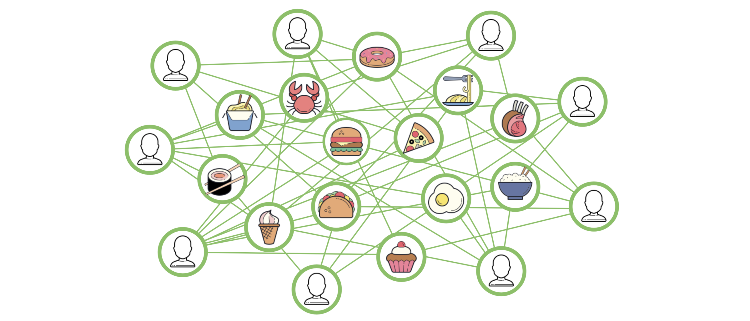 Food Discovery With Uber Eats Using Graph Learning To Power