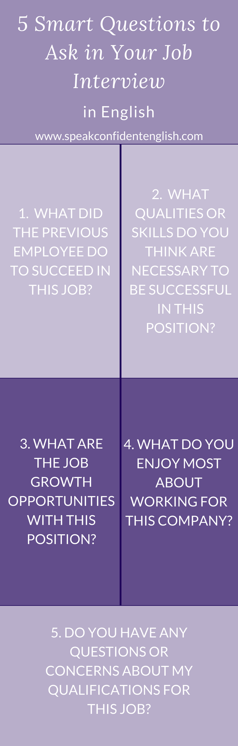 These Are Questions To Ask In An English Job Interview. Make A Strong  Impression At The End Of The Interview With These Smart Questions.