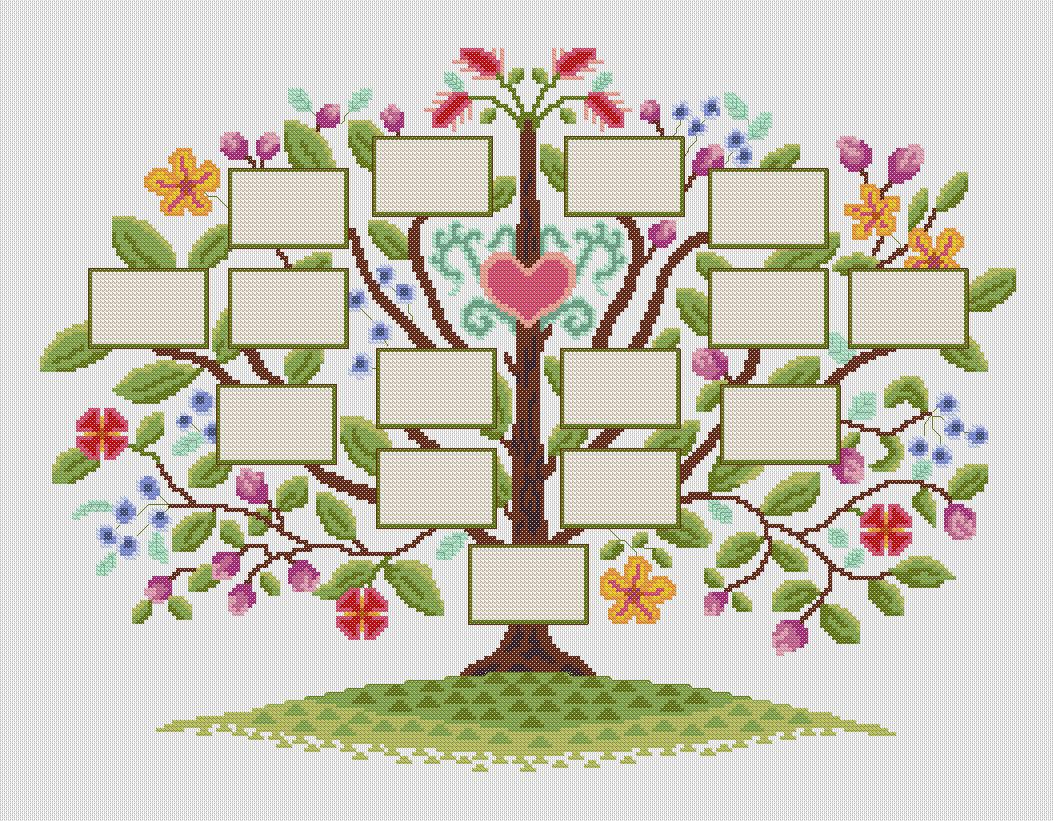 Broderie arbre g n alogique sur aida canevas broderies - Stickers arbre genealogique ...