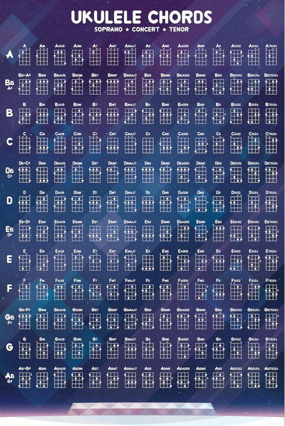 Steven Universe Inspired Ukulele Chord Poster : Ukulele chords, Steven universe and Universe