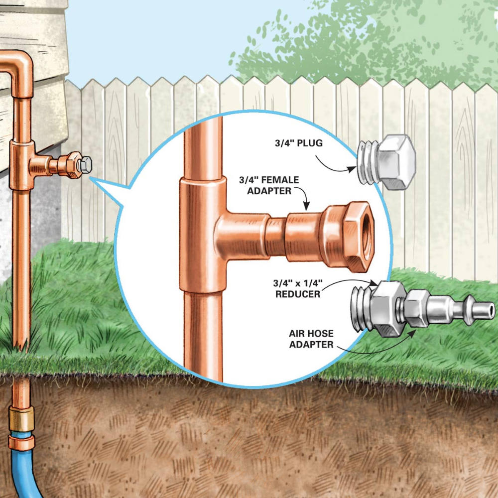 How to Install an Outdoor Faucet Faucet, Pex tubing