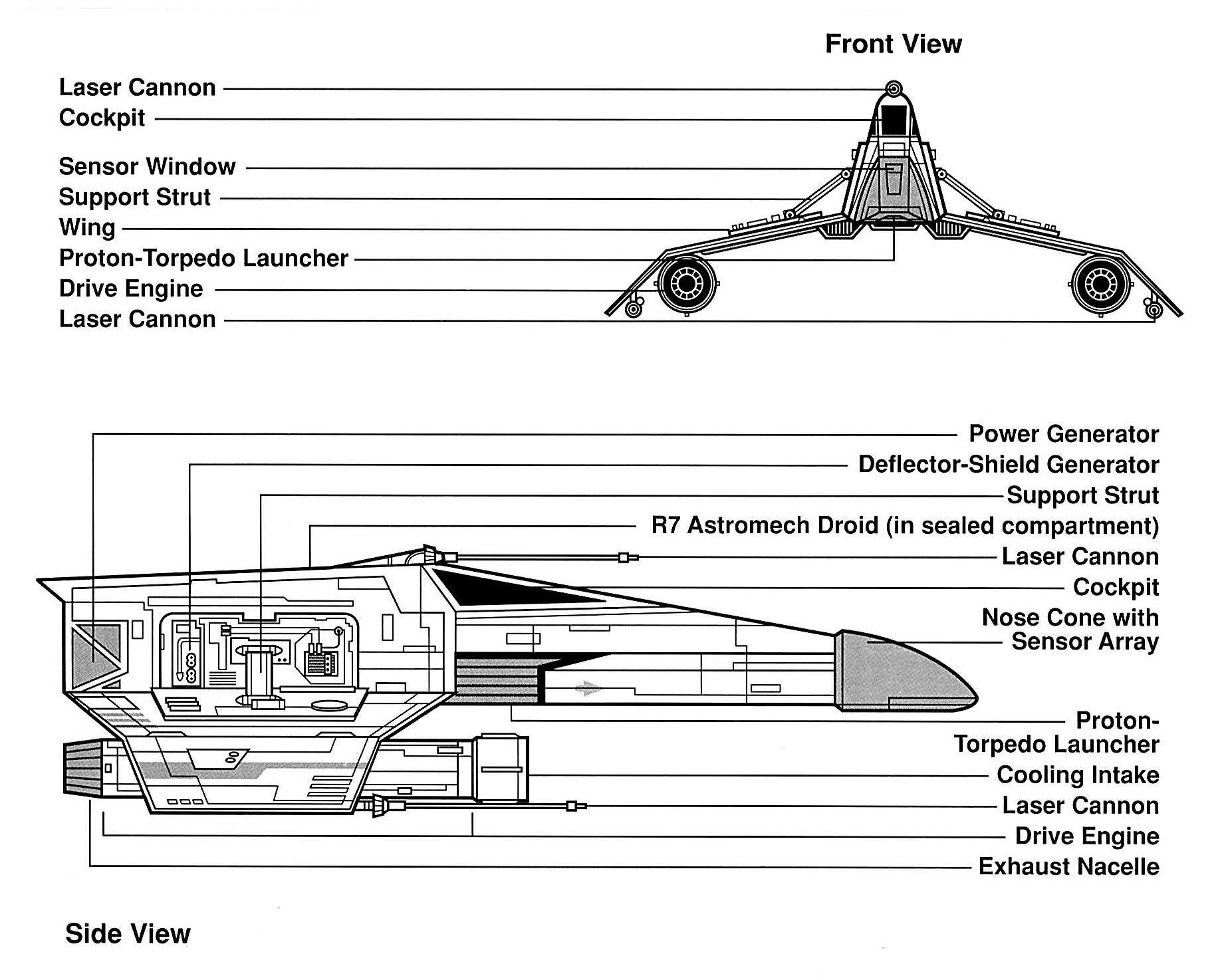 Latest 18351474 model rockets pinterest star starwars e wing escort starfighter blueprint malvernweather Choice Image