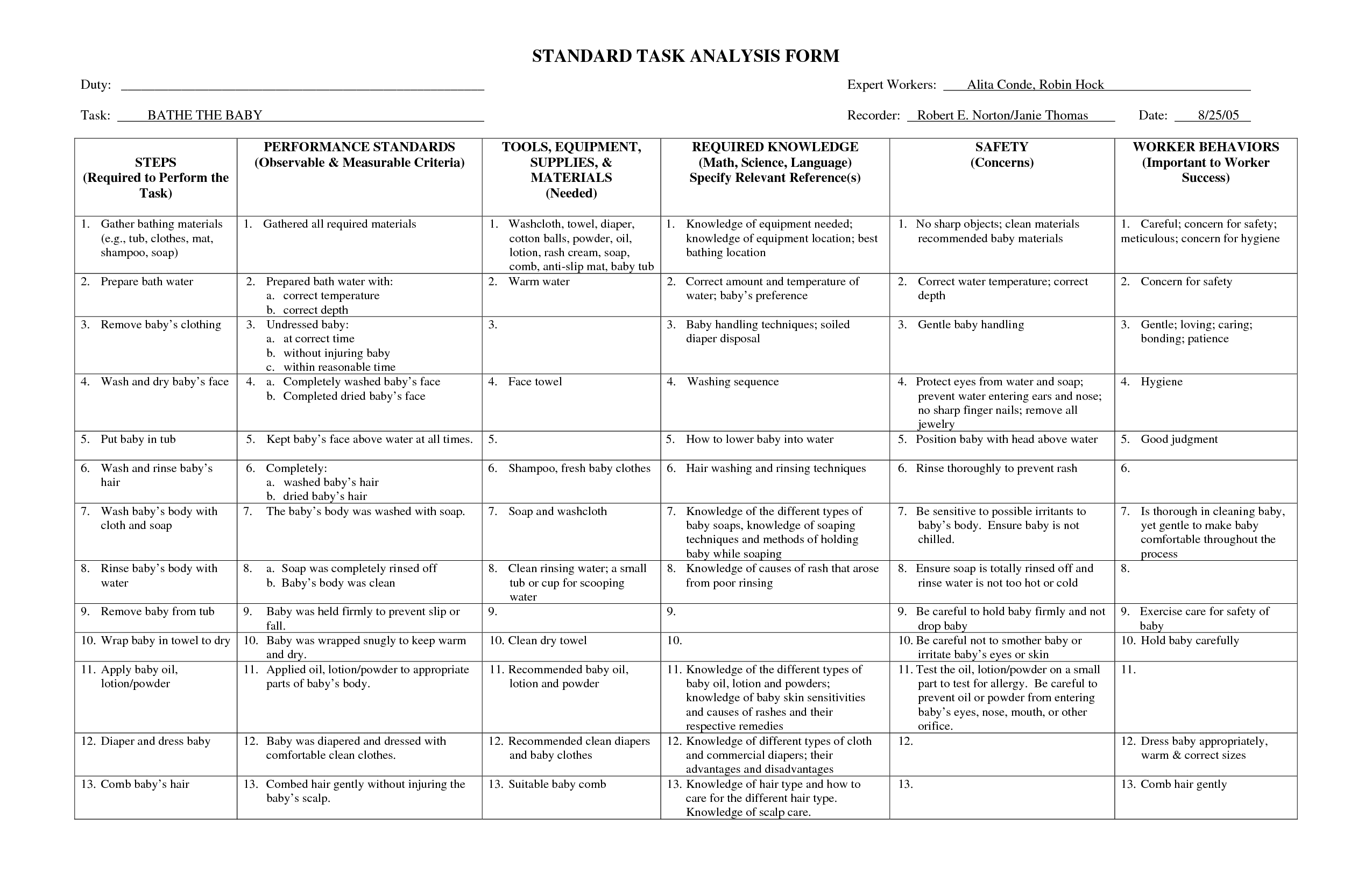 Standard Task Analysis Form  Quotes    Aba Autism And