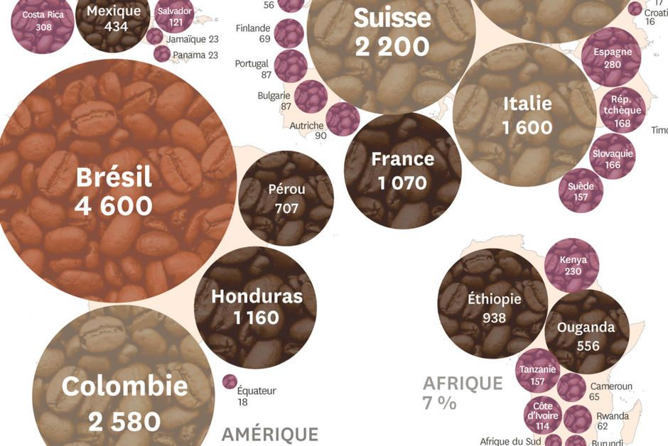 Infographie Le Cafe Un Enorme Marche Disperse France Bresil Cafe Jamaique
