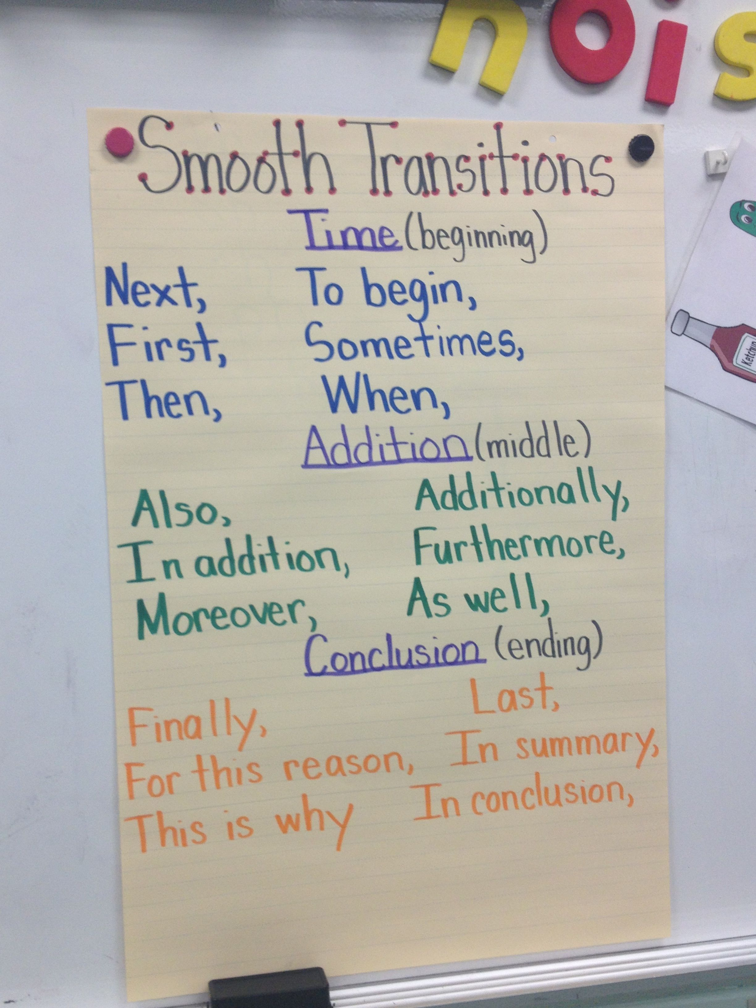 Transitional words anchor chart great for informational writing also rh pinterest