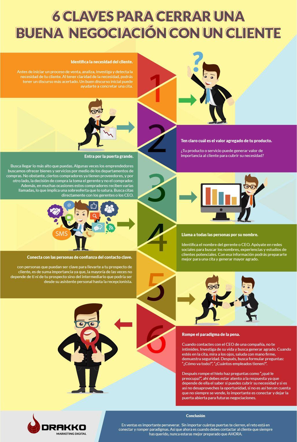 6 claves para cerrar una buena negociación con un cliente ...