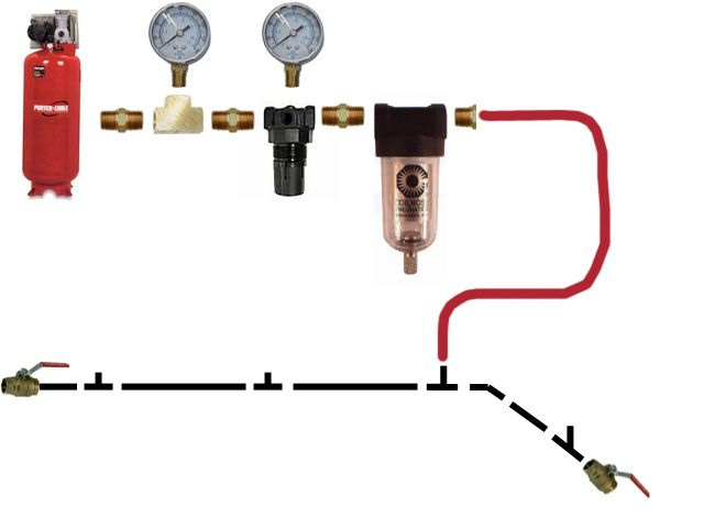 Home Garage Air Compressor Piping Pictures to Pin on