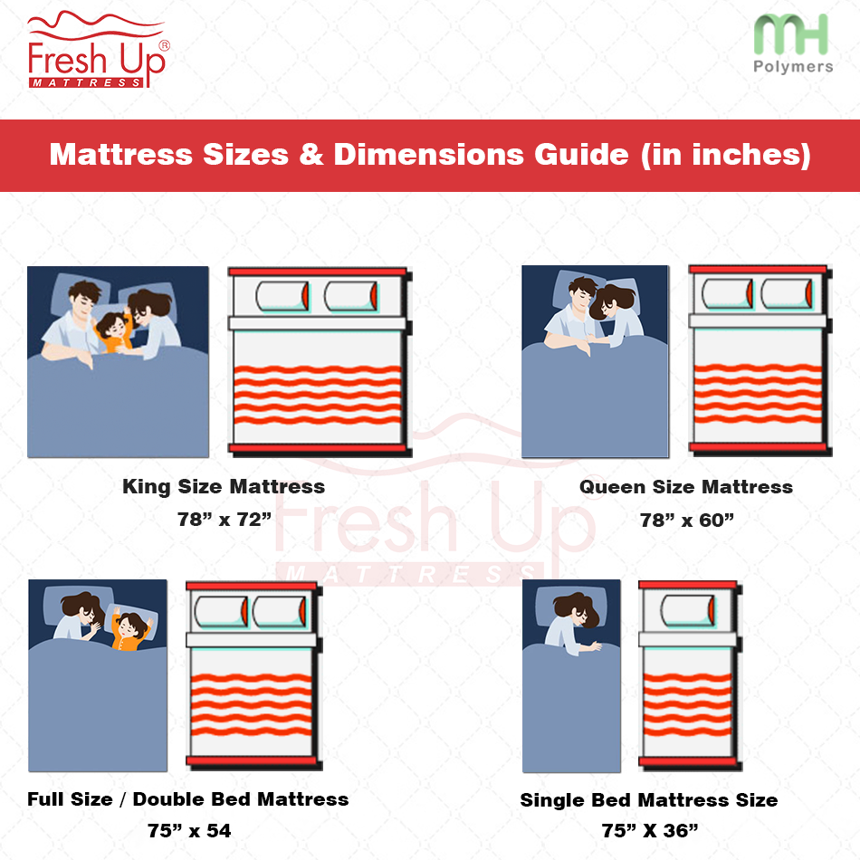 Mattress Size Chart & Dimensions in India Choose the