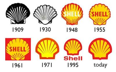Shell logo Famous logos, Cool logo, Typography logo