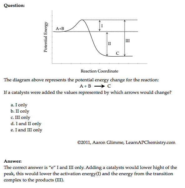 Catalyst Question This Or That Questions Ap Chem Potential Energy