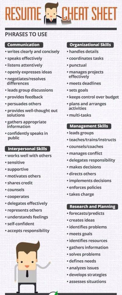 Resume Cheat Sheet part 1 CAREER Pinterest Life hacks - how to write skills on resume