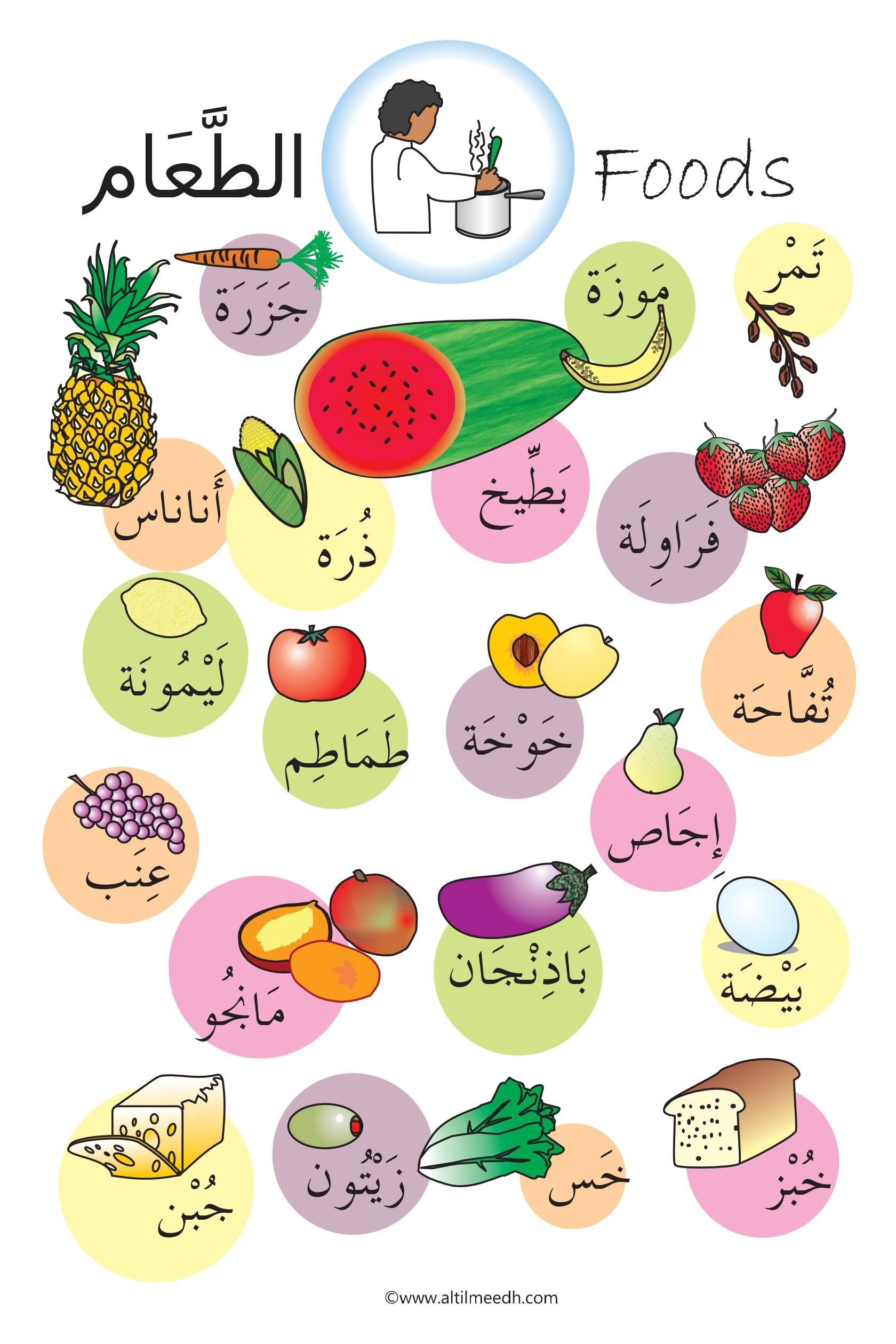 Posters Foods In Arabic Poster Magcloud Arabic Kids Learning Arabic Arabic Food Names