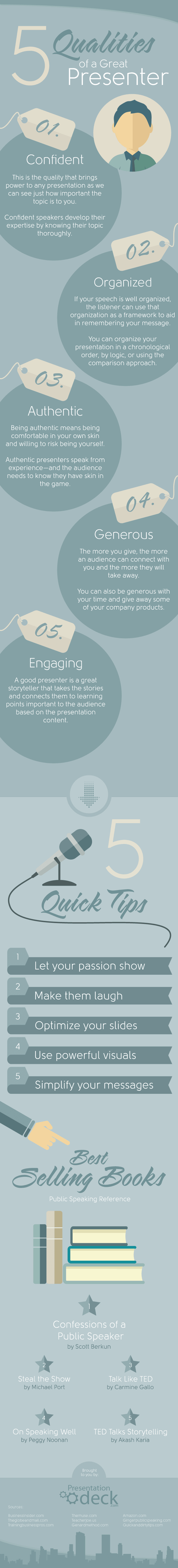 Qualities Of A Great Presenter Infographic  Resource