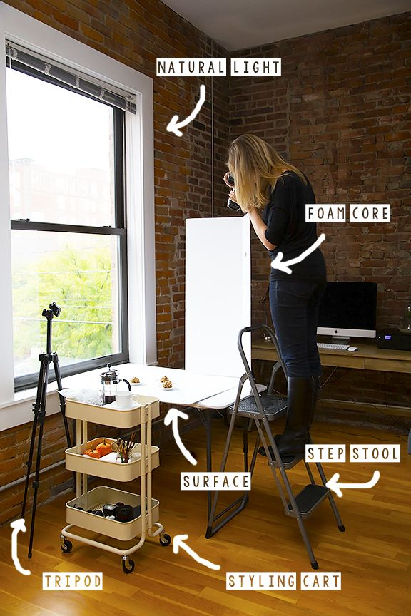for years readers and bloggers have asked me about my shooting setup and i always tell them. Black Bedroom Furniture Sets. Home Design Ideas