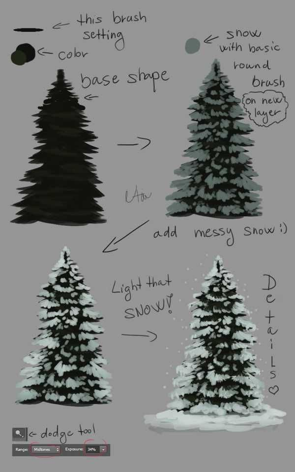 How to draw a nice picture
