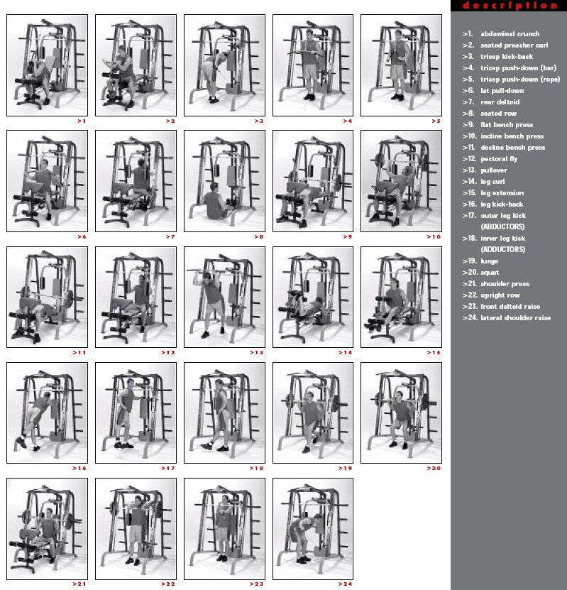 Marcy Smith Machine Workout Chart Marcy home gym, Smith