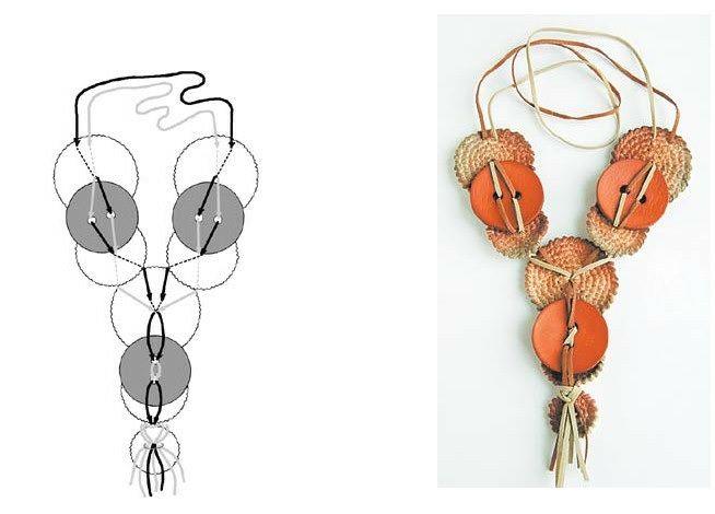 Patrones Crochet: Collar Circulos Crochet y Cuero Inspiracion ...