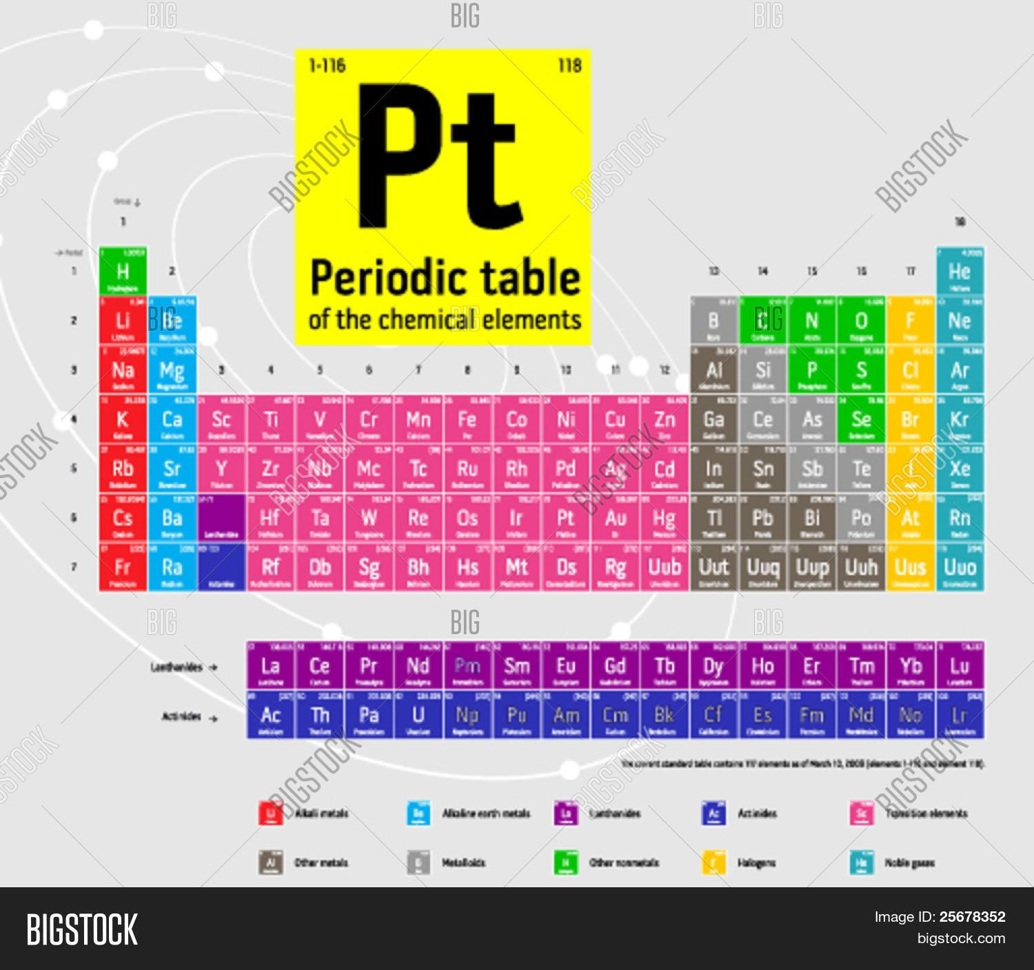 Element 116 Periodic Table