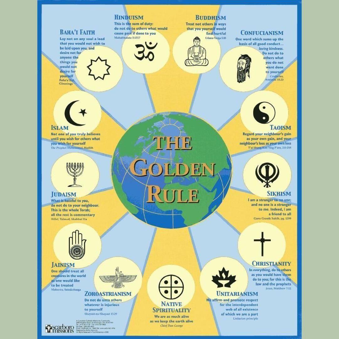 Pin On Religion Spirituality