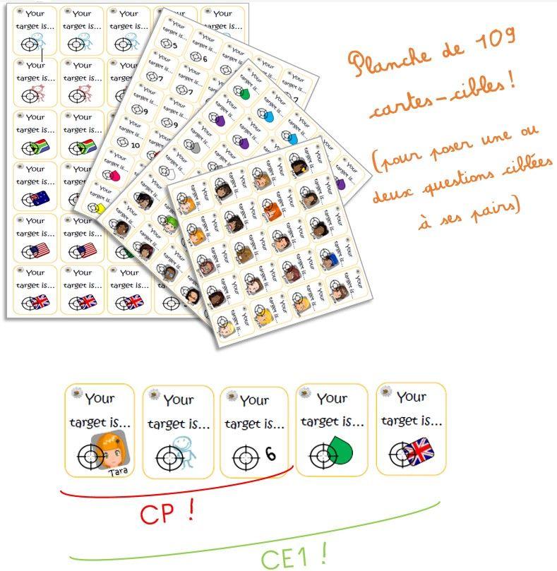 Jeux Autour Des Cartes Didentité Apprendre Langlais