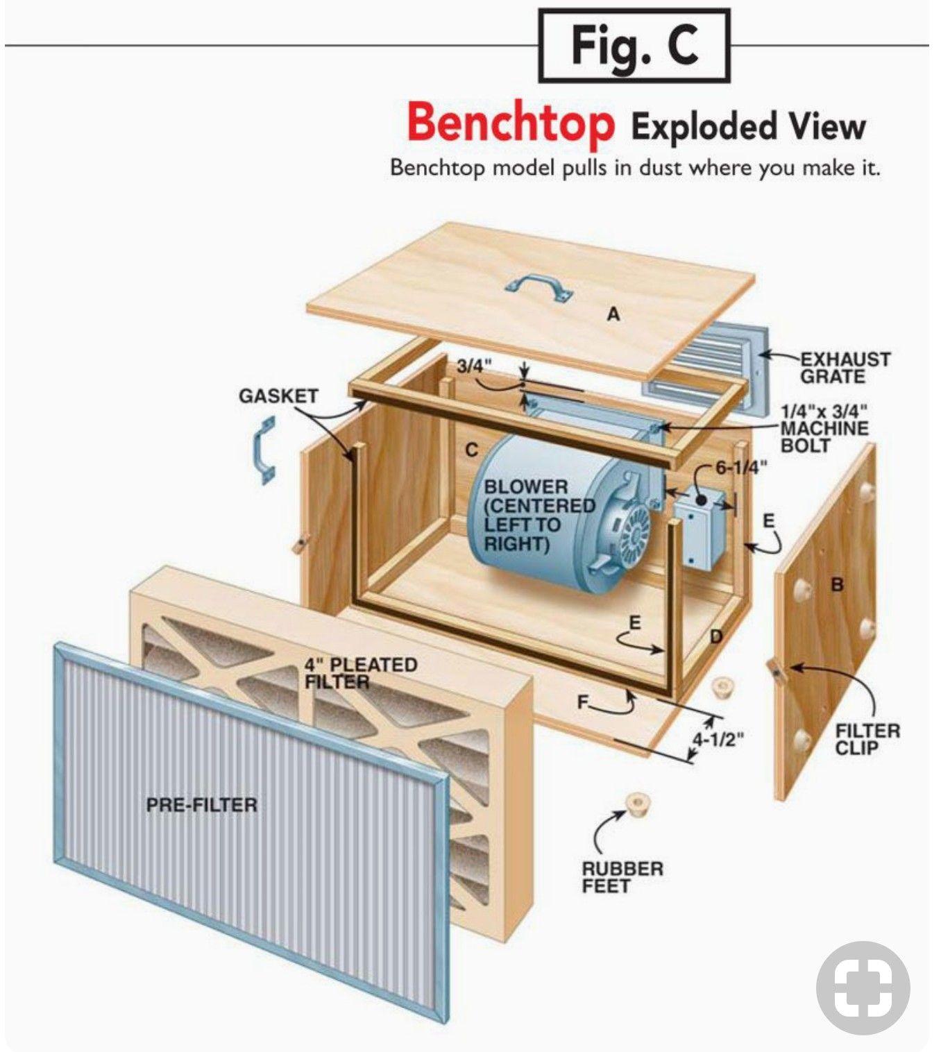 pinjarod on workshop jigs in 2019 | woodworking