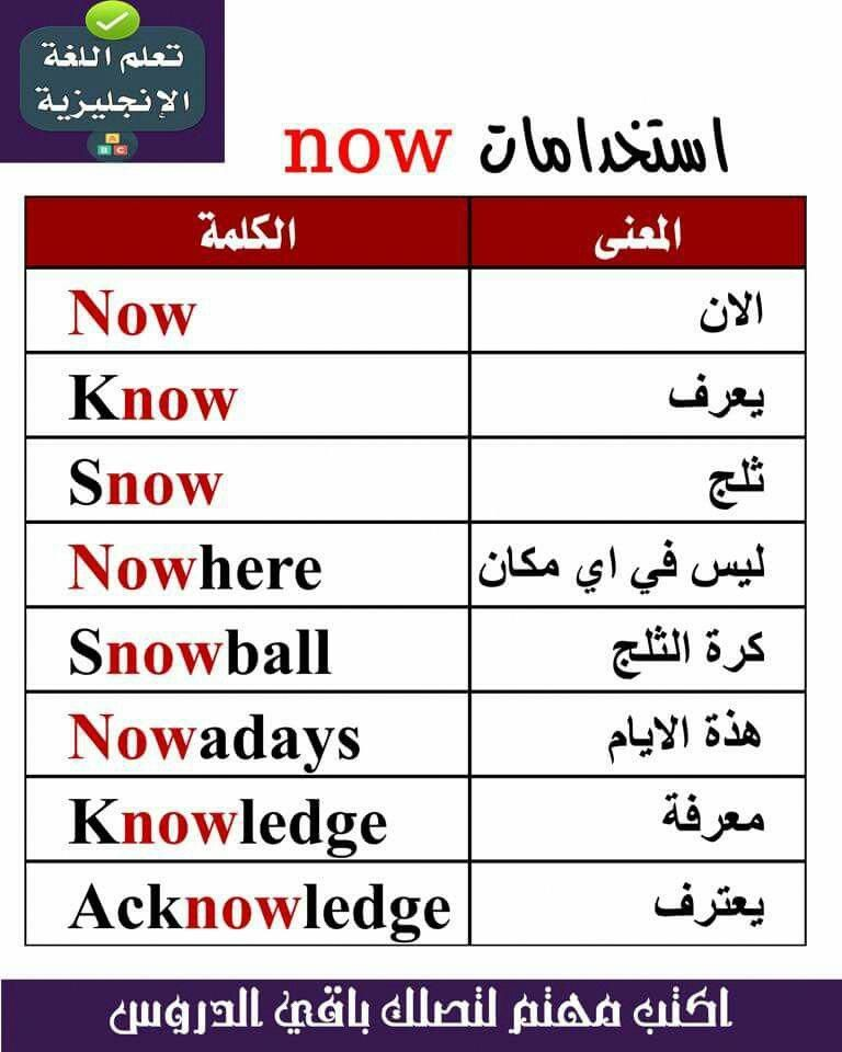 Learning Arabic Msa Fabiennem Learnarabic English Language Learning Grammar English Phonics English Language Teaching