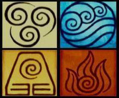 Dibujo De Los 4 Elementos Buscar Con Google Simbolos Aztecas Signos De Tierra Ramas Pintadas