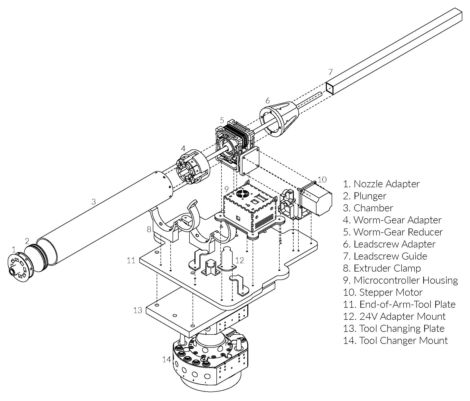 Mechanical Paste Extruder By Modestorange In Mit