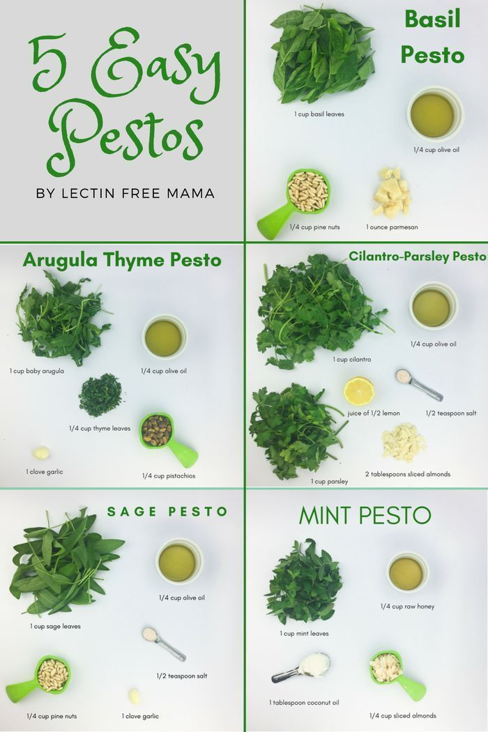 Pesto Time: 5 Easy Recipes from Basic Basil to Minty Dessert