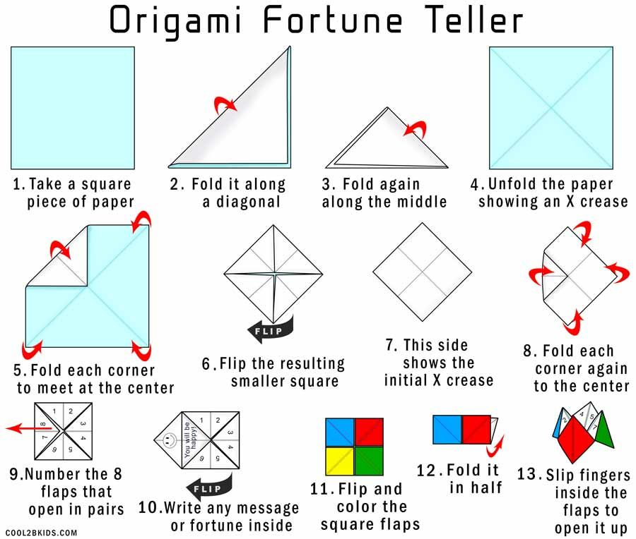 How To Make A Fortune Teller Origami Fortune Teller Fortune