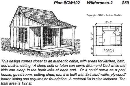 Astonishing 1000 Images About Cabin House Plans On Pinterest The Smalls Largest Home Design Picture Inspirations Pitcheantrous