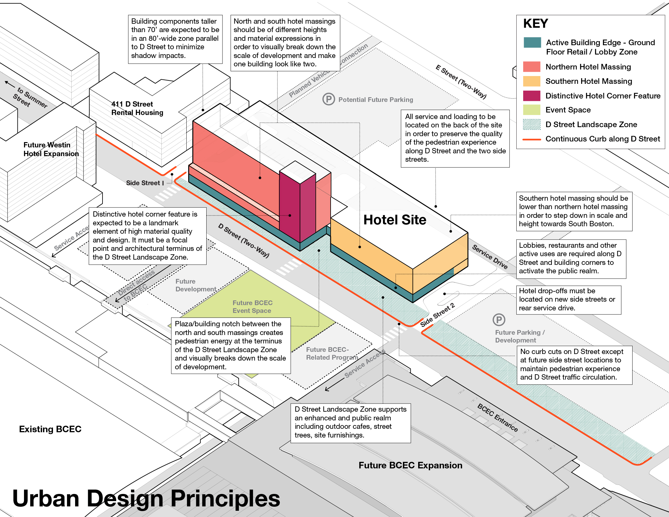 Boston convention exhibition center master plan and hotel for Boutique hotel design guidelines
