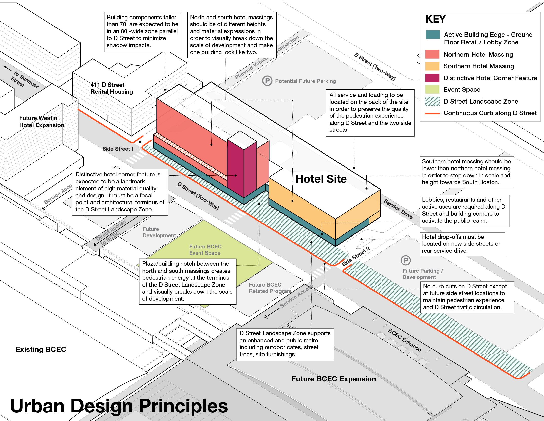 Boston Convention Exhibition Center Master Plan And Hotel Guidelines Hotel Design De La