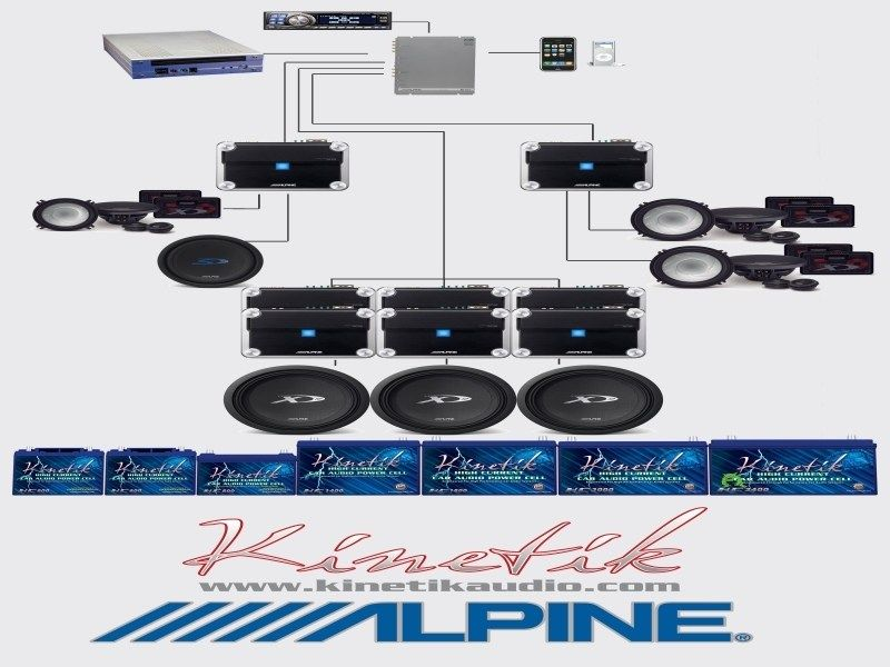 Car Sound System Diagram Dolgular.com - 800x600 - jpeg | bilstereo ...
