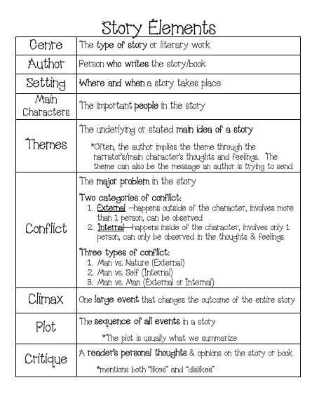 Story Elements Note Pagepdf Edu Pinterest Story Elements