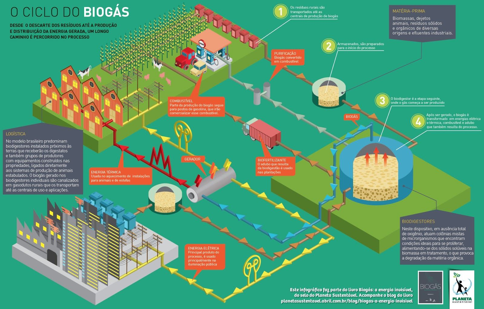Berghof High Pressure Reactor Component Options
