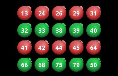 Keno Maroc du Vendredi 19 Janvier 2018 - Resultat du Tirage 252602 - https://www.resultatloto.co/keno-maroc-du-vendredi-19-janvier-2018-resultat-du-tirage-252602/