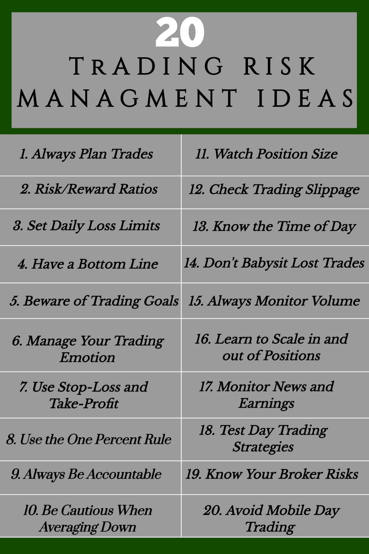 20 Ideas For Trading Risk Management In 2020 Risk Management