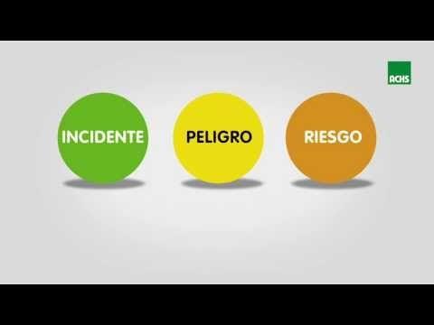 PrevenConsejo: Diferencia entre incidente, peligro y riesgo | Prevencionar