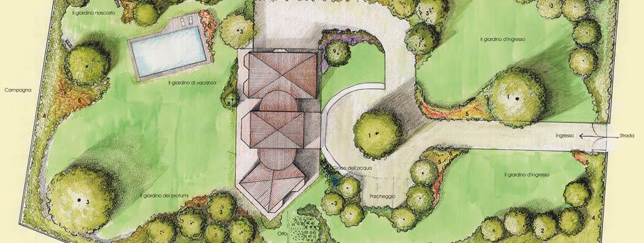 Great risultati immagini per giardino privato progetto for Come costruire un progetto