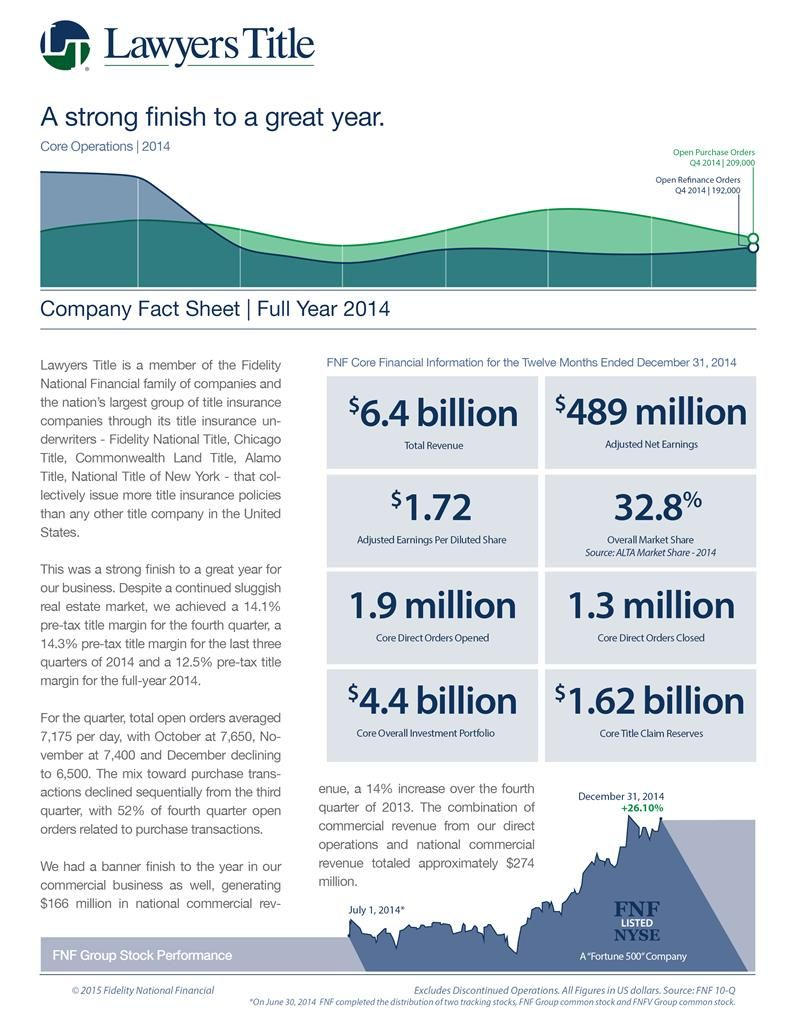 Company Overview Fact Sheet Google Search Project