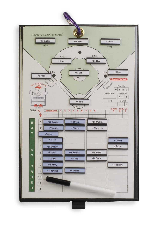 AmazonCom Athletic Specialties Coacher Magnetic Baseball LineUp
