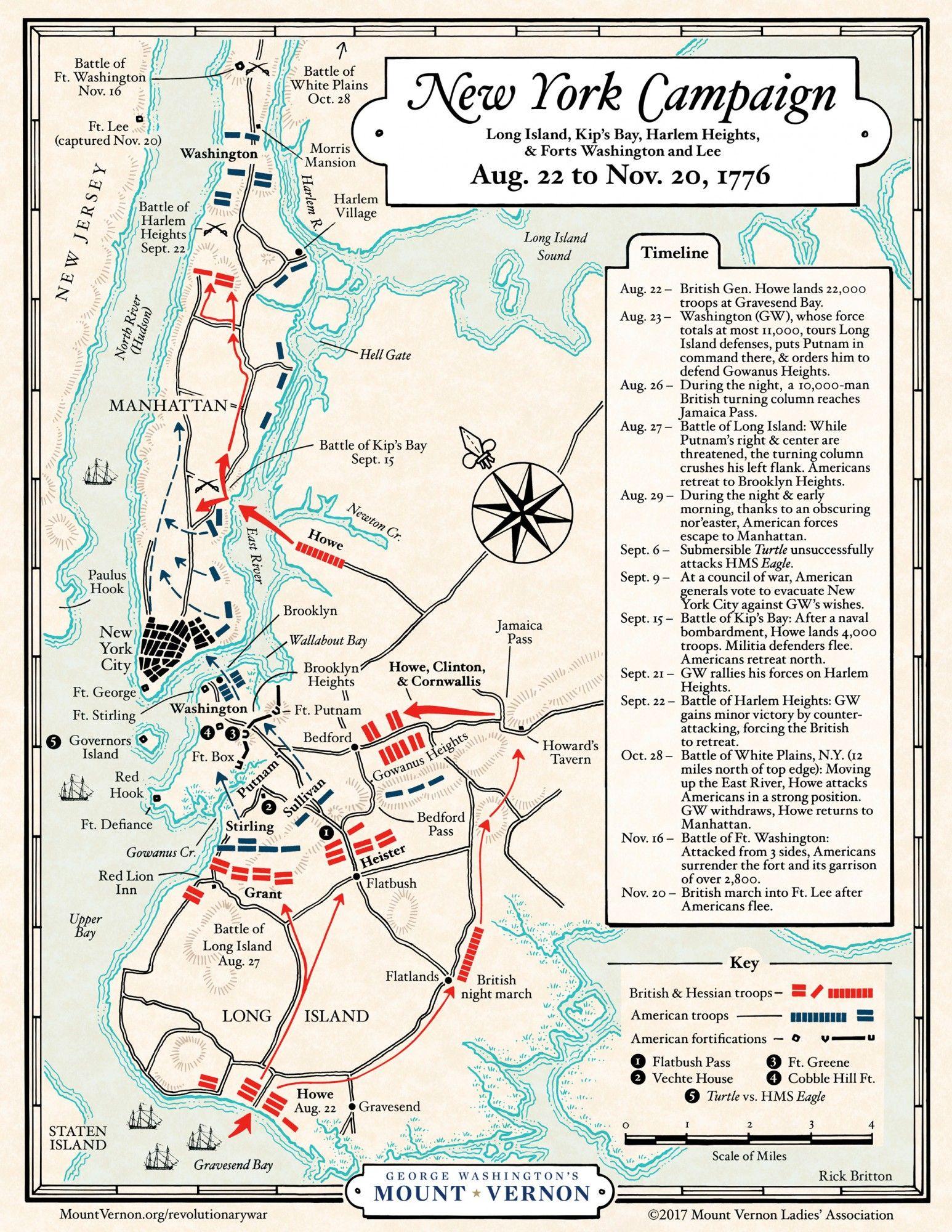 Revolutionary War Battle Of Yorktown Map