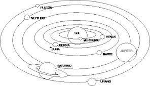 Resultado De Imagem Para Sistema Solar Para Pintar Com Imagens