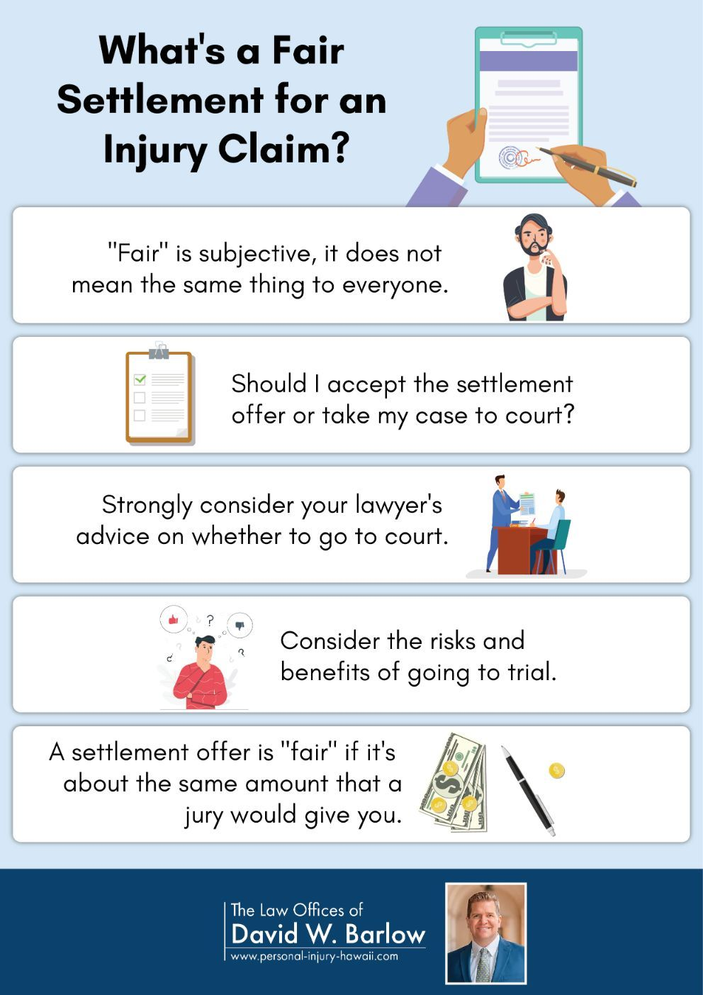 Hawaii Fair Settlement Offer In 2020 Injury Injury Claims